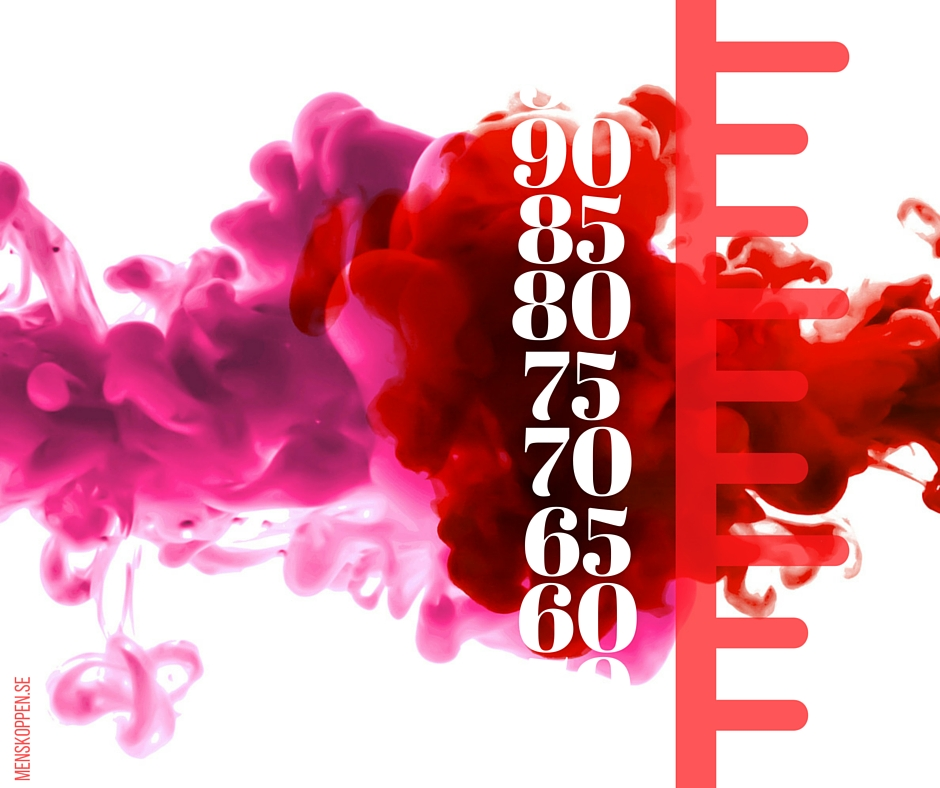 hur mycket blöder man under mens